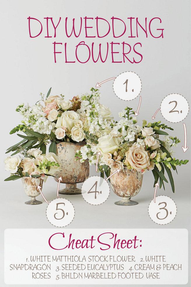White and Green DIY Flower Centerpiece Recipe 2